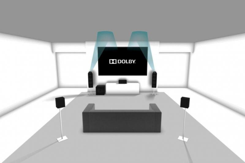 Dolby Atmos met 5.1.2 reflectie opstelling