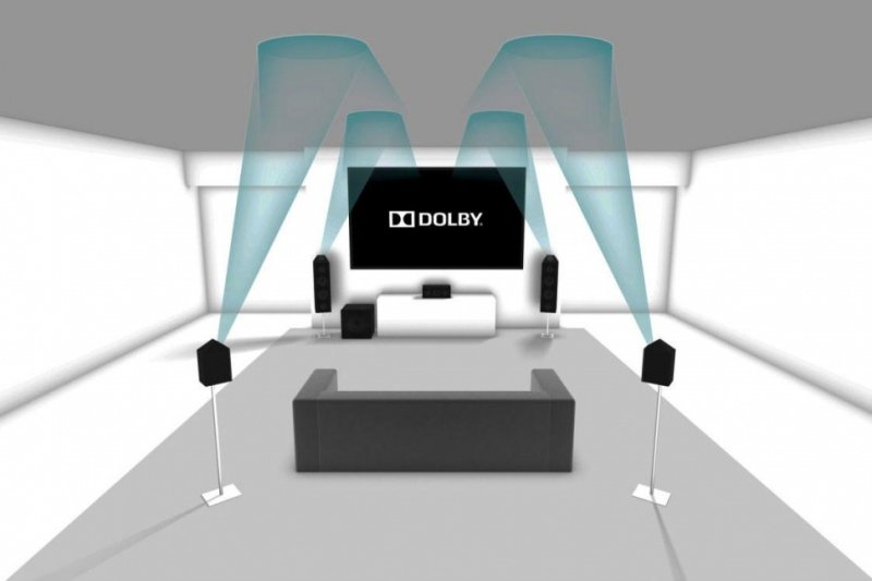 Dolby Atmos met 5.1.4 reflectie opstelling